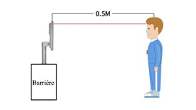 position détecteur fièvre