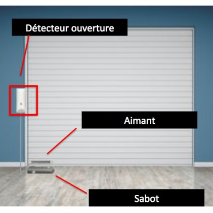 Détecteur ouverture pour porte de garage pour centrale alarme MN209/ DNB / ICE-B/ SHB